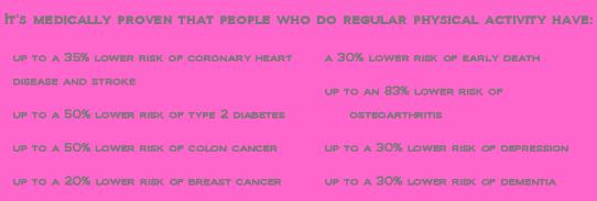 Health benefits table