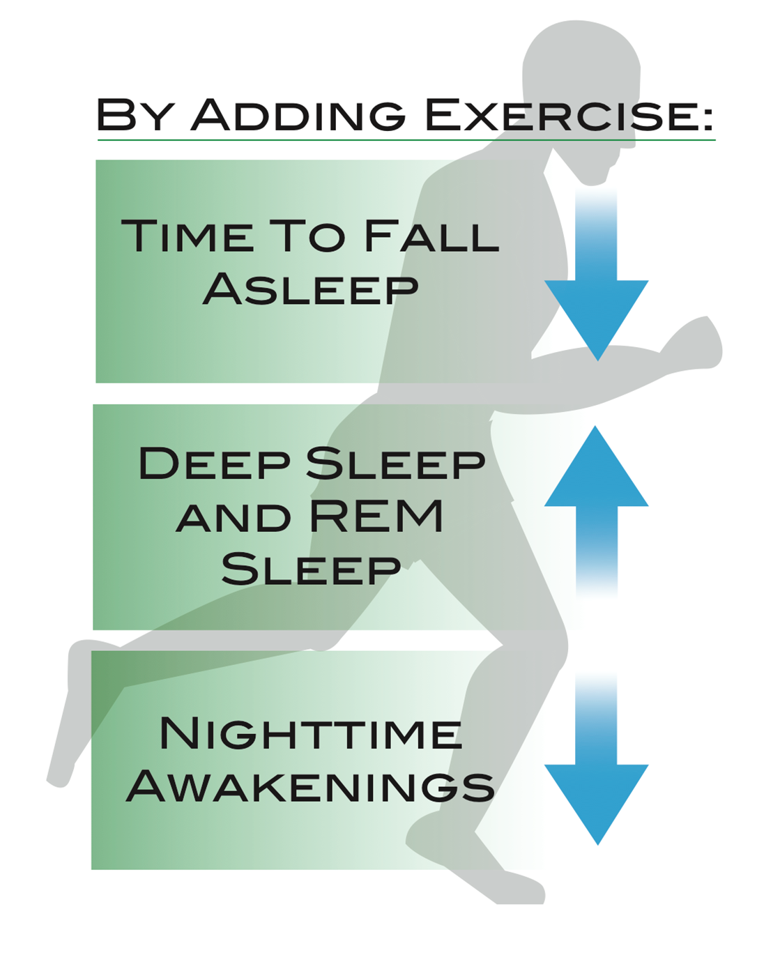 sleep improves memory the effect of Sleep improves your memory  it is thought that a lack of sleep impacts the balance of hormones in the body that affect appetite the hormones ghrelin and leptin, which regulate appetite.