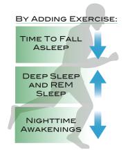 Sleep exercise pic